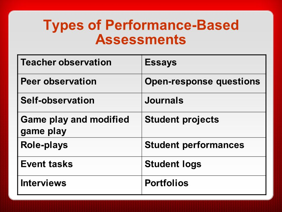 Types of Performance-Based Assessments Teacher observationEssays Peer observationOpen-response questions Self-observationJournals Game play and modifi