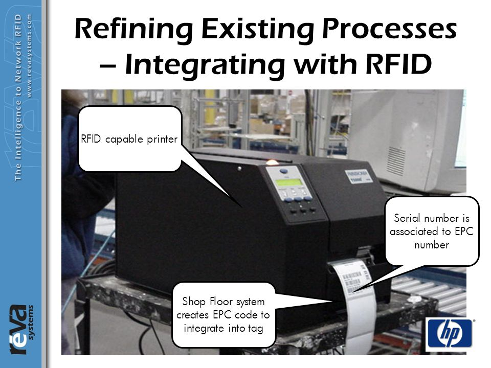 May 4, 2015 10 Refining Existing Processes – Integrating with RFID RFID capable printer Shop Floor system creates EPC code to integrate into tag Seria