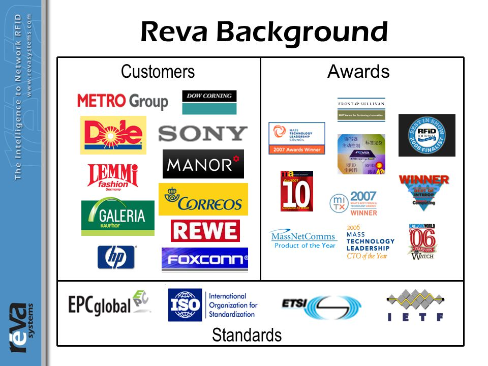 Reva Background Awards Customers Standards Product of the Year