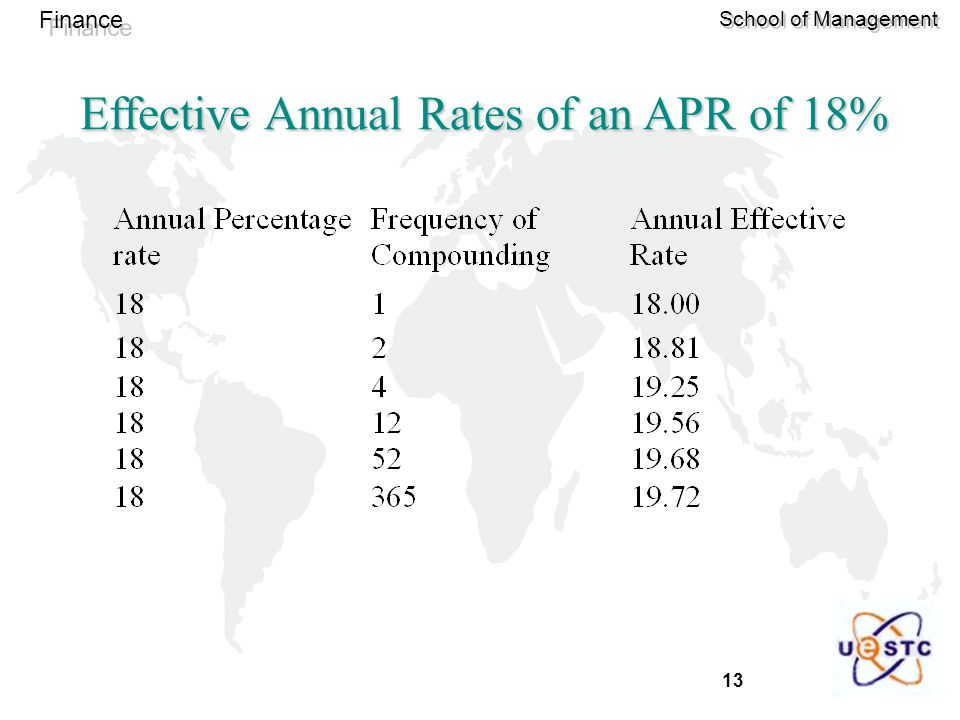 13 Finance School of Management Effective Annual Rates of an APR of 18%