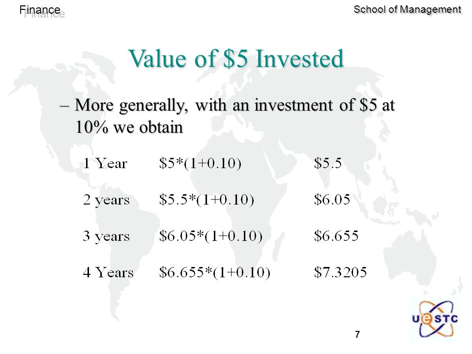 7 Finance School of Management Value of $5 Invested –More generally, with an investment of $5 at 10% we obtain