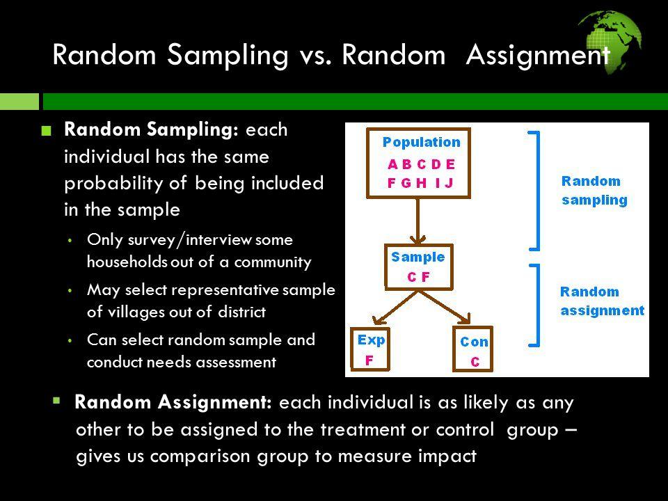 Random Sampling vs.