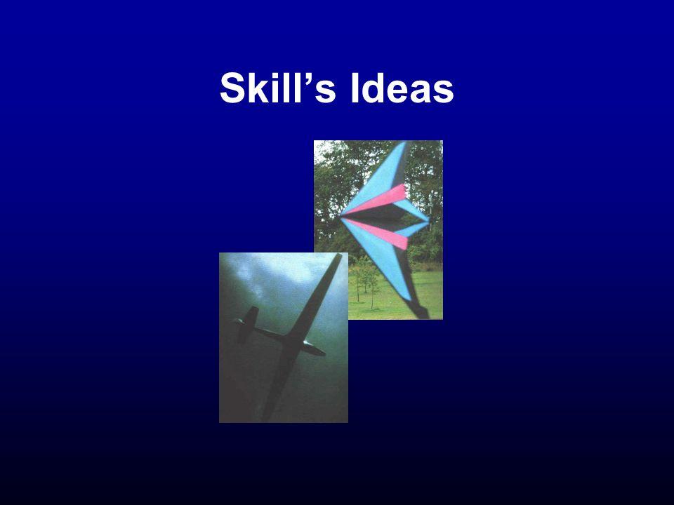 Skill's Ideas