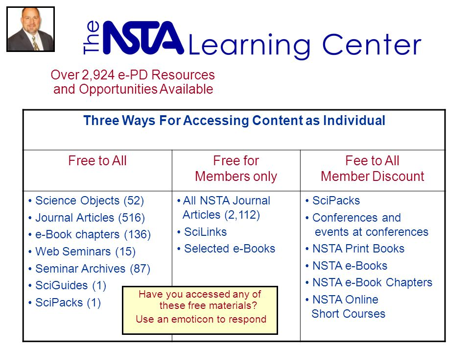 Three Ways For Accessing Content as Individual Free to AllFree for Members only Fee to All Member Discount Science Objects (52) Journal Articles (516)