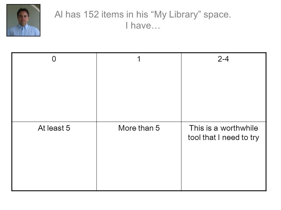 """Al has 152 items in his """"My Library"""" space. I have… 012-4 At least 5More than 5This is a worthwhile tool that I need to try"""