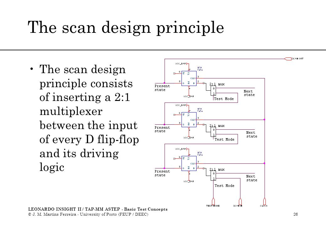 LEONARDO INSIGHT II / TAP-MM ASTEP - Basic Test Concepts © J. M. Martins Ferreira - University of Porto (FEUP / DEEC)26 The scan design principle The
