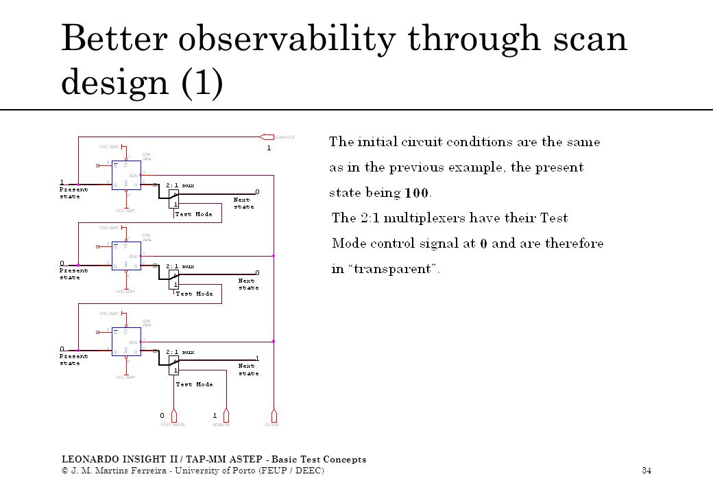 LEONARDO INSIGHT II / TAP-MM ASTEP - Basic Test Concepts © J. M. Martins Ferreira - University of Porto (FEUP / DEEC)34 Better observability through s