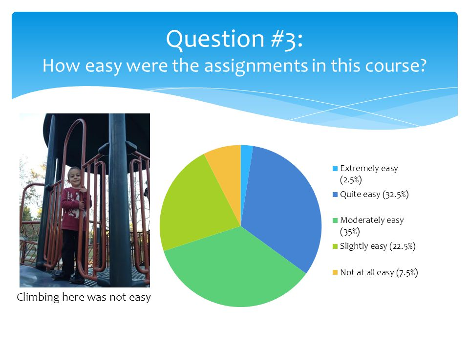 Question #3: How easy were the assignments in this course Climbing here was not easy