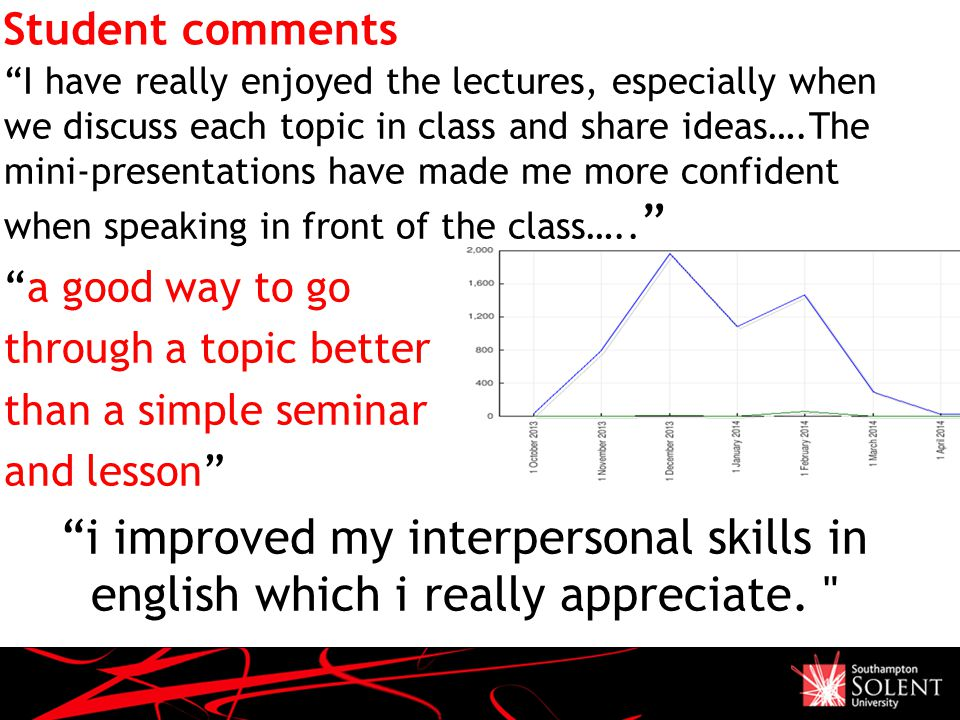 """Student comments """"I have really enjoyed the lectures, especially when we discuss each topic in class and share ideas….The mini-presentations have made"""