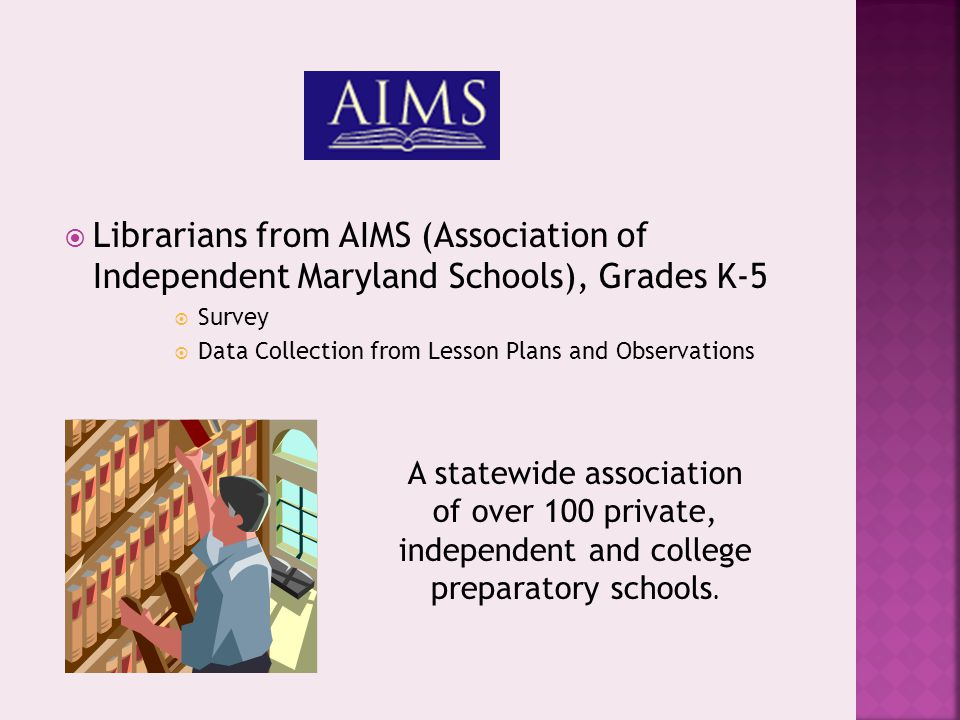  Librarians from AIMS (Association of Independent Maryland Schools), Grades K-5  Survey  Data Collection from Lesson Plans and Observations A state