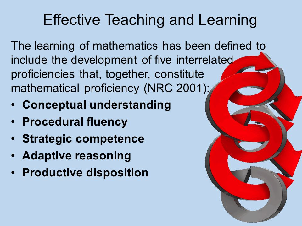 The learning of mathematics has been defined to include the development of five interrelated proficiencies that, together, constitute mathematical proficiency (NRC 2001): Conceptual understanding Procedural fluency Strategic competence Adaptive reasoning Productive disposition Effective Teaching and Learning
