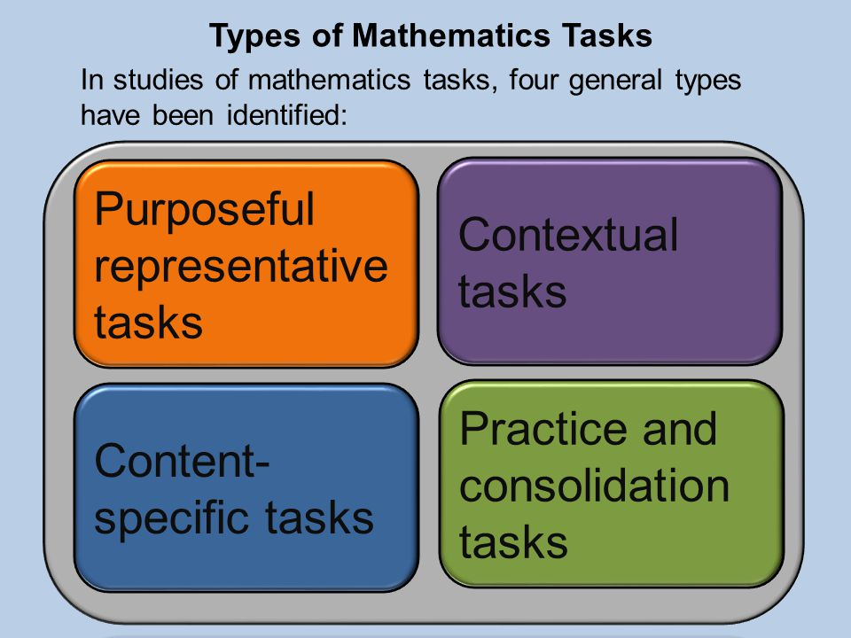 Purposeful representative tasks Contextual tasks Content- specific tasks Practice and consolidation tasks In studies of mathematics tasks, four general types have been identified: Types of Mathematics Tasks