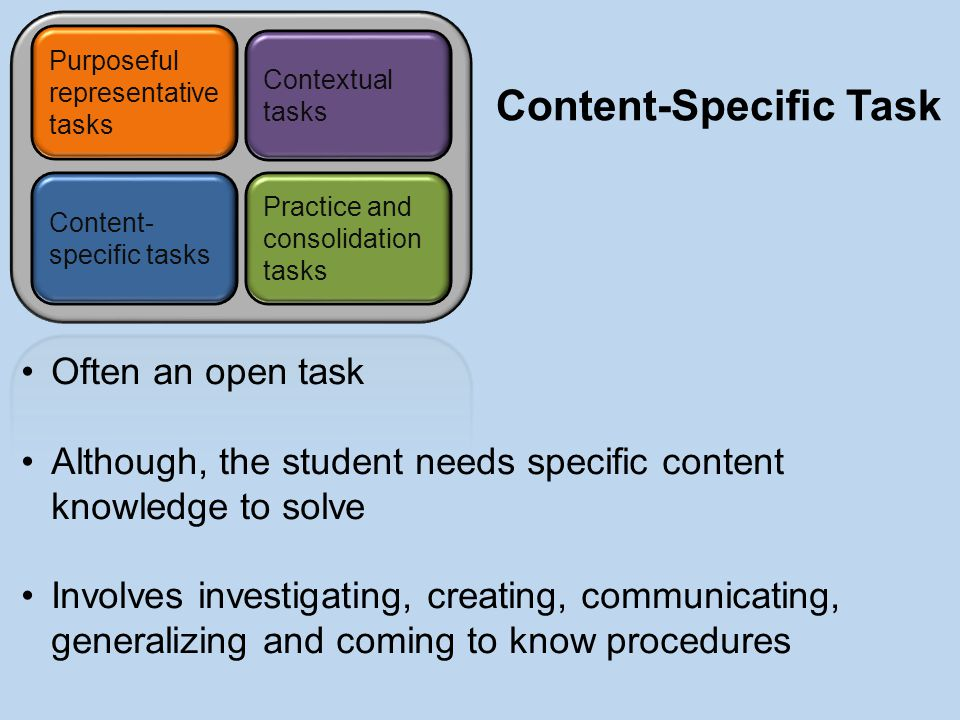 Content-Specific Task Purposeful representative tasks Contextual tasks Content- specific tasks Practice and consolidation tasks Often an open task Although, the student needs specific content knowledge to solve Involves investigating, creating, communicating, generalizing and coming to know procedures