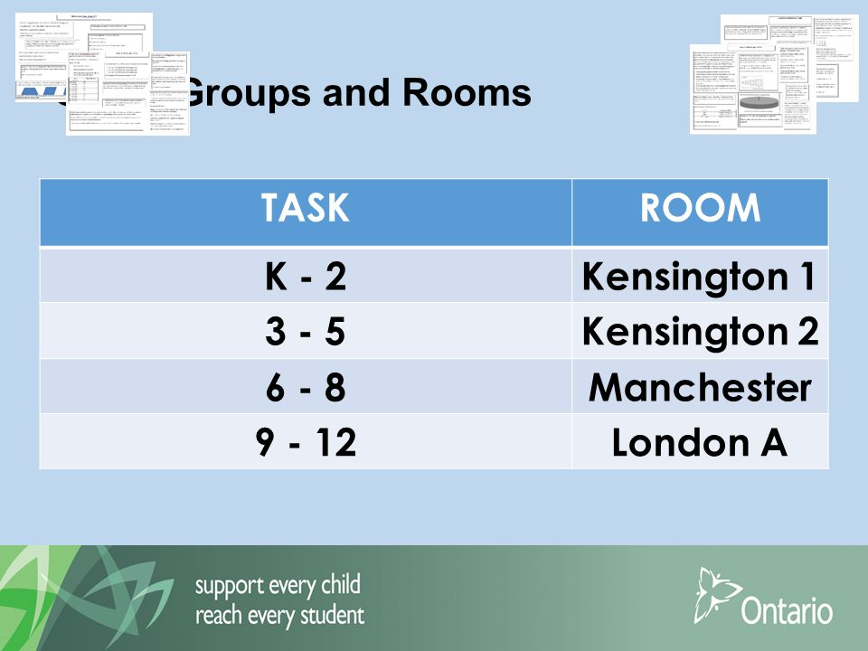 Grade Groups and Rooms TASKROOM K - 2Kensington 1 3 - 5Kensington 2 6 - 8Manchester 9 - 12London A