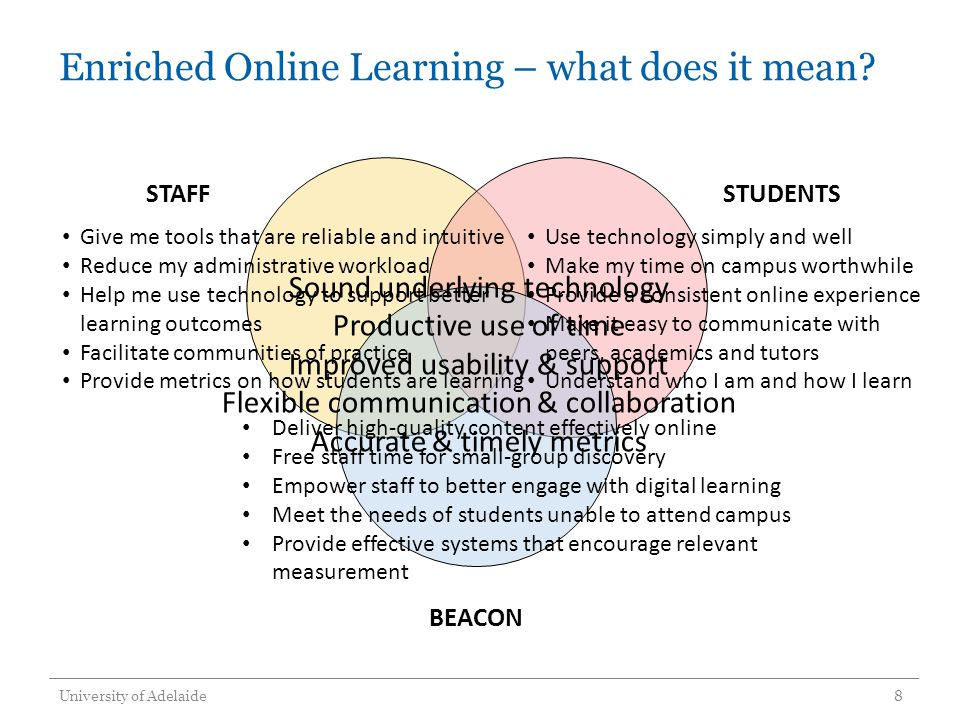 Enriched Online Learning – what does it mean? University of Adelaide8 STAFFSTUDENTS BEACON Use technology simply and well Make my time on campus worth