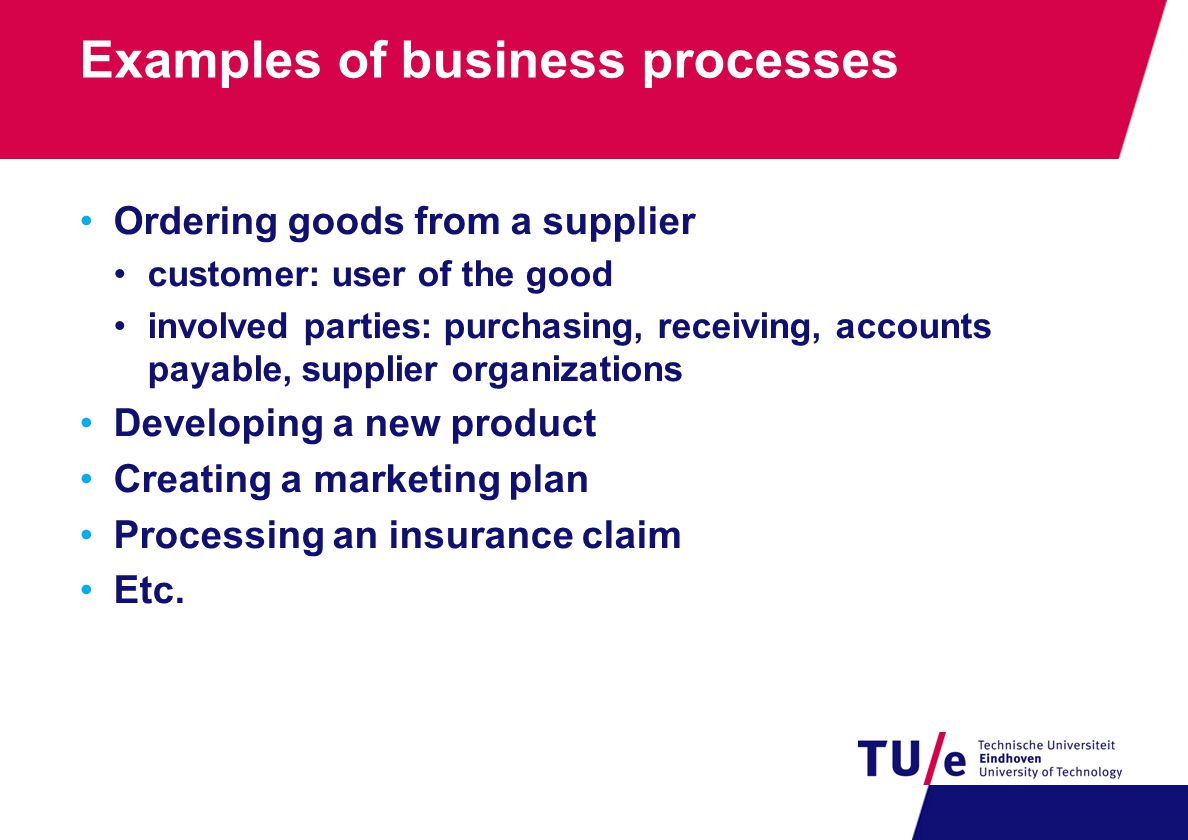 Examples of business processes Ordering goods from a supplier customer: user of the good involved parties: purchasing, receiving, accounts payable, supplier organizations Developing a new product Creating a marketing plan Processing an insurance claim Etc.