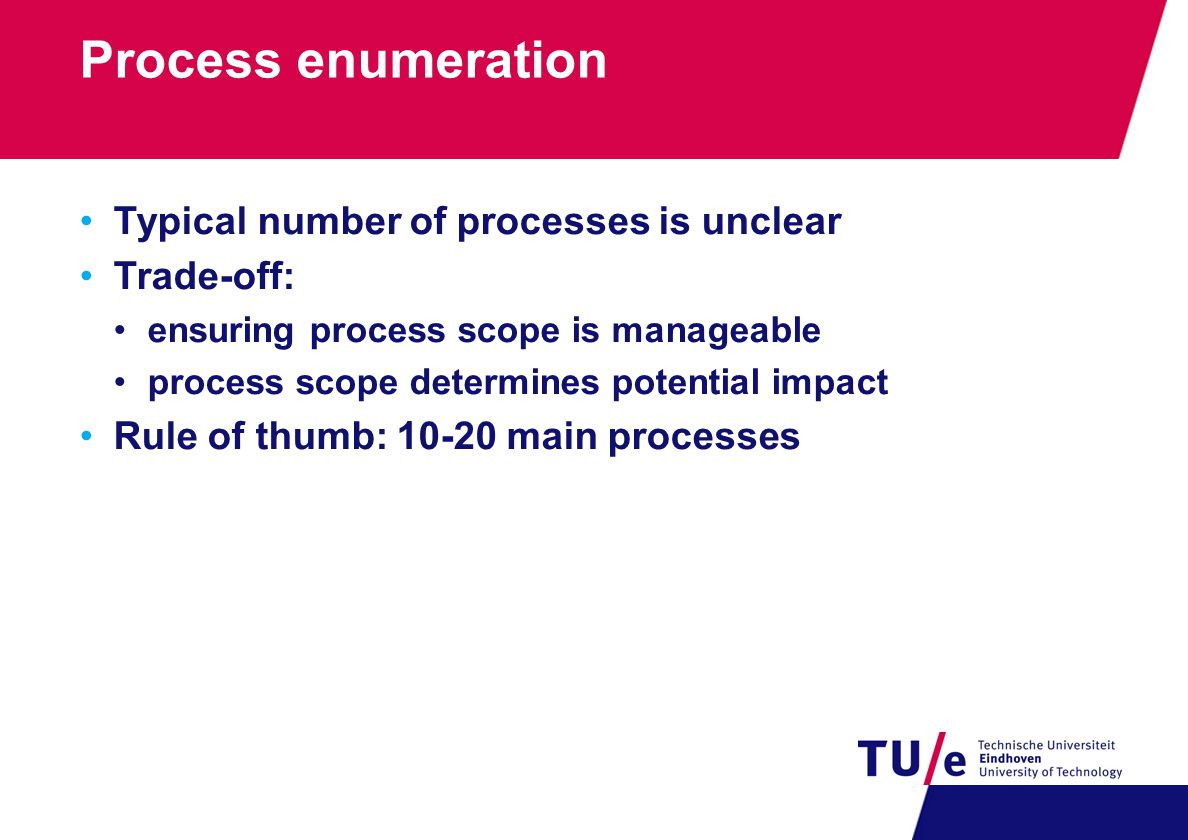 Process enumeration Typical number of processes is unclear Trade-off: ensuring process scope is manageable process scope determines potential impact Rule of thumb: 10-20 main processes