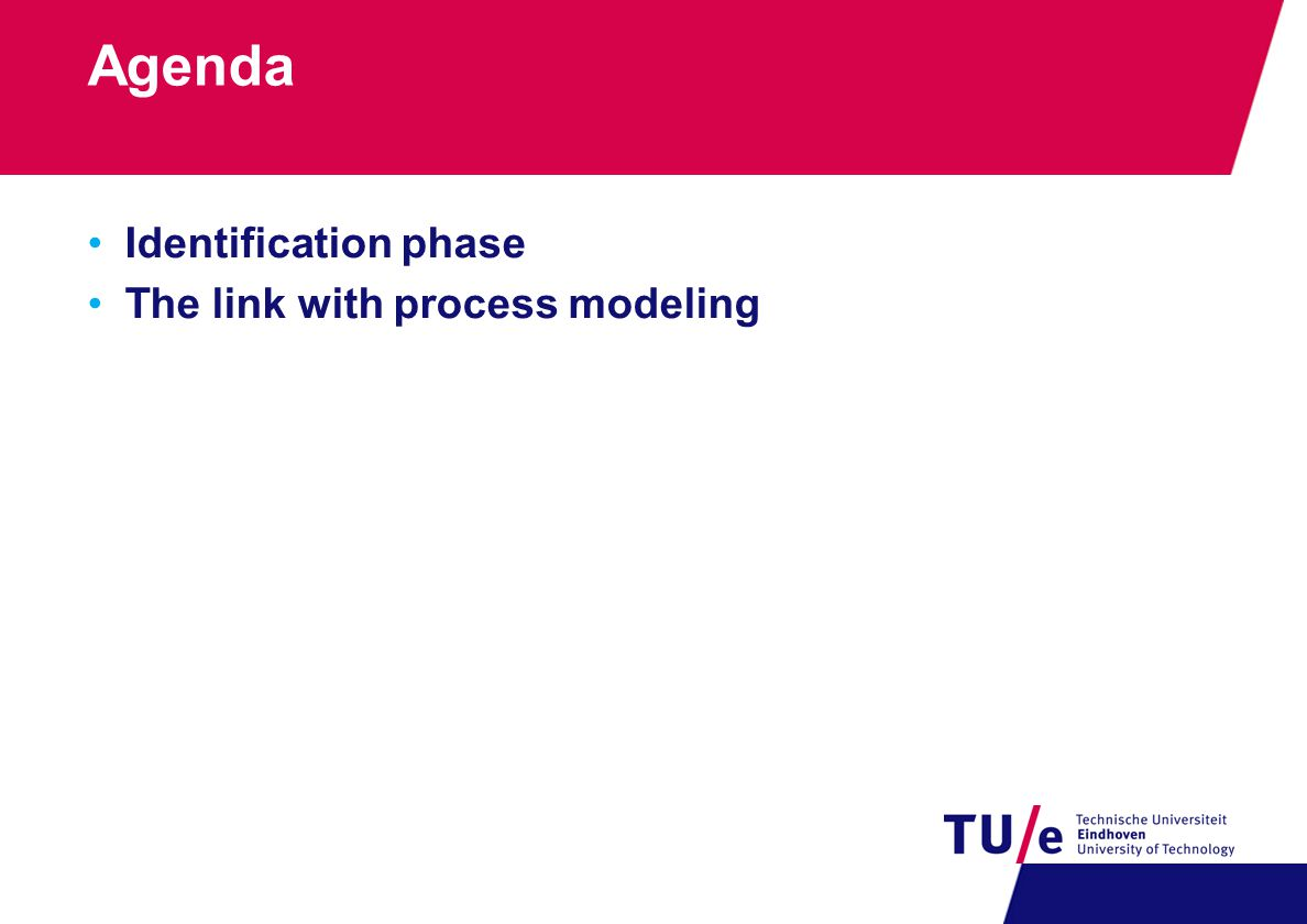 Agenda Identification phase The link with process modeling