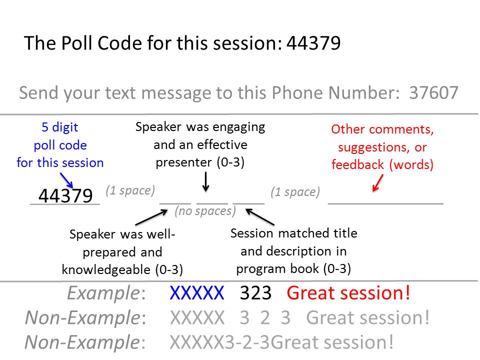0 1 2 3 Send your text message to this Phone Number: 37607 Strongly Disagree Strongly Agree Disagree Agree Speaker was well- prepared and knowledgeable (0-3) Speaker was engaging and an effective presenter (0-3) Session matched title and description in program book (0-3) Other comments, suggestions, or feedback (words) ___ ___ ___ ___________ _______ Example: XXXXX 323 Great session.