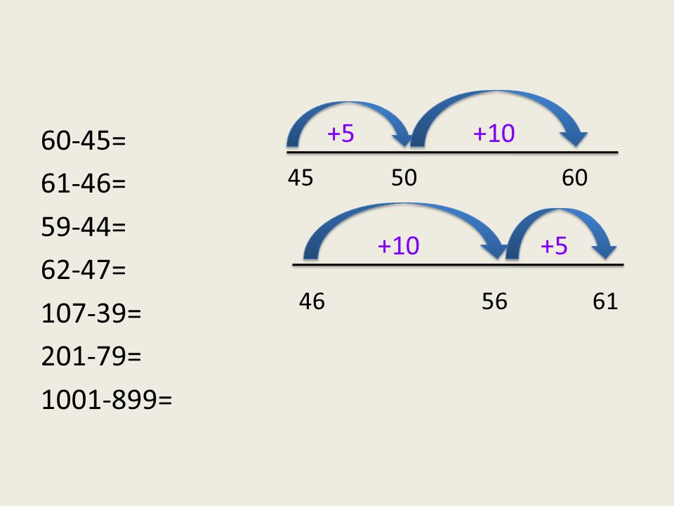 60-45= 61-46= 59-44= 62-47= 107-39= 201-79= 1001-899= 45 50 60 +5+10 46 56 61 +10+5