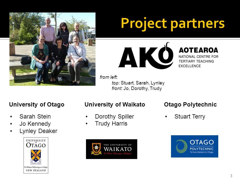 from left: top: Stuart, Sarah, Lynley front: Jo, Dorothy, Trudy Otago Polytechnic Stuart Terry University of Waikato Dorothy Spiller Trudy Harris Univ