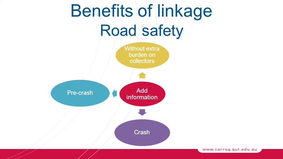Add information Without extra burden on collectors SeverityCrashPre-crash Benefits of linkage Road safety