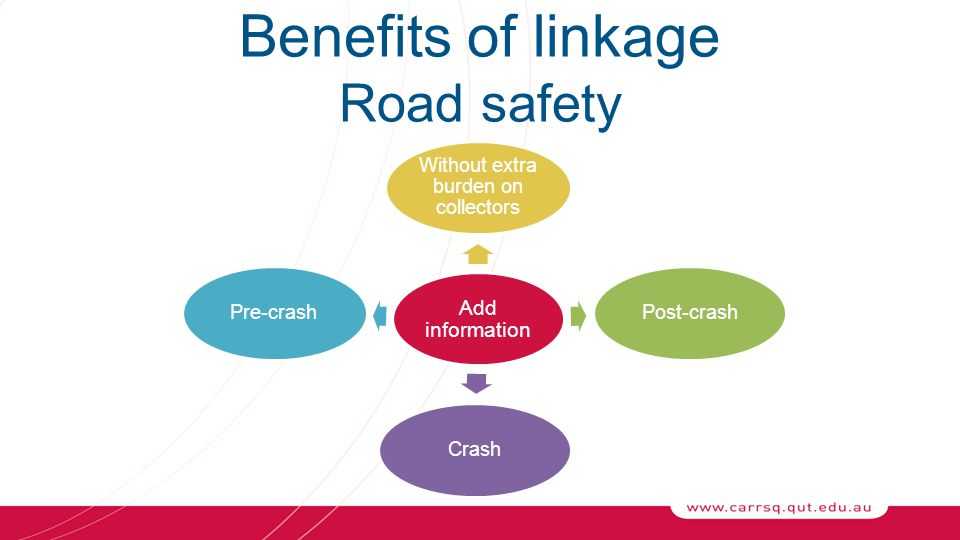 Add information Without extra burden on collectors Post-crashCrashPre-crash Benefits of linkage Road safety