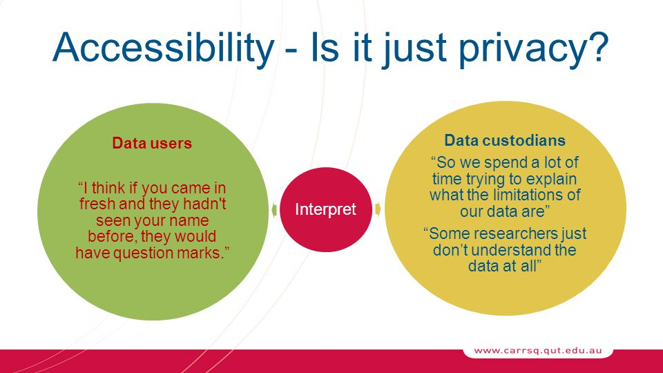 Accessibility - Is it just privacy.Control Data custodians ???.