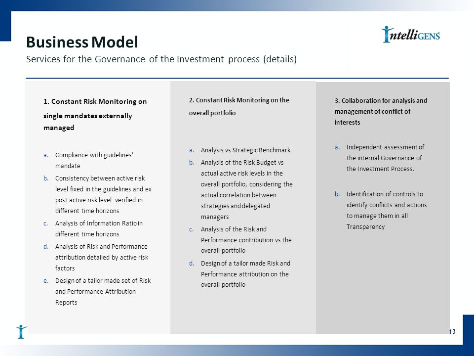 Business Model Services for the Governance of the Investment process (details) 13 1.