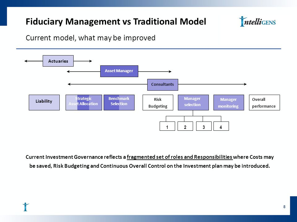 8 Fiduciary Management vs Traditional Model Current model, what may be improved Actuaries Asset Manager Consultants 1234 Current Investment Governance