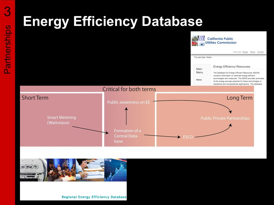 Energy Efficiency Database
