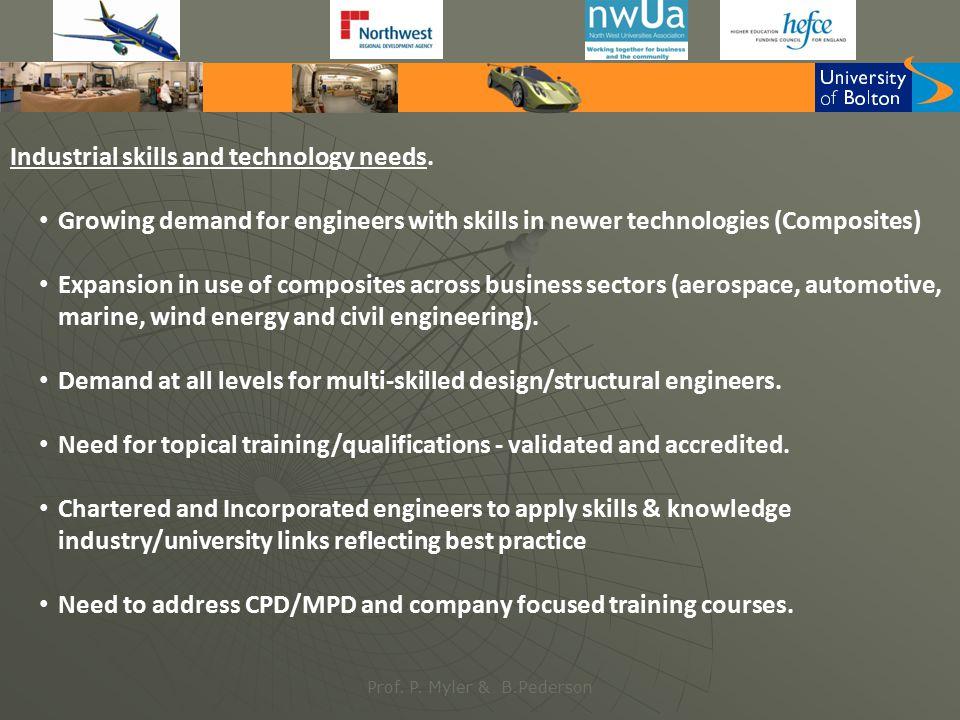 Prof. P. Myler & B.Pederson Industrial skills and technology needs.