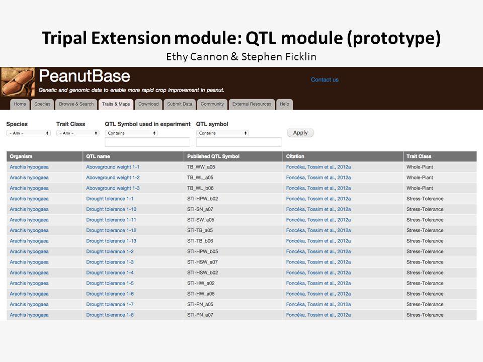 Tripal Extension module: QTL module (prototype) Ethy Cannon & Stephen Ficklin