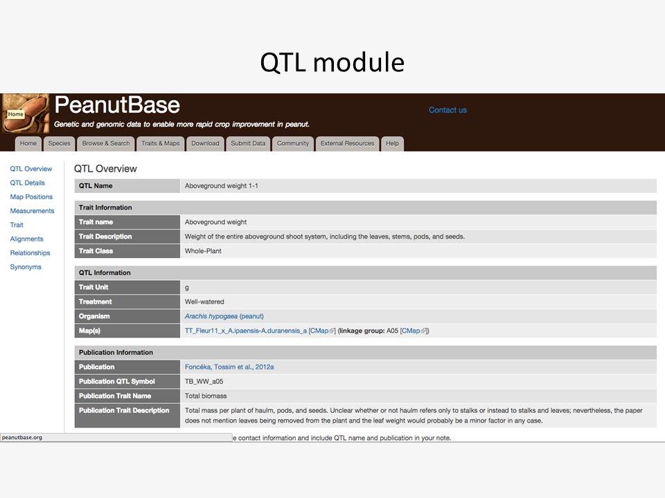QTL module