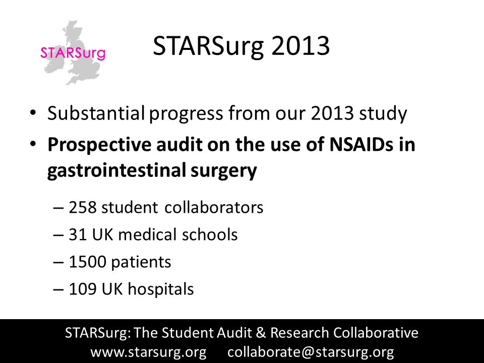 STARSurg 2013 Substantial progress from our 2013 study Prospective audit on the use of NSAIDs in gastrointestinal surgery – 258 student collaborators – 31 UK medical schools – 1500 patients – 109 UK hospitals STARSurg: The Student Audit & Research Collaborative www.starsurg.org collaborate@starsurg.org