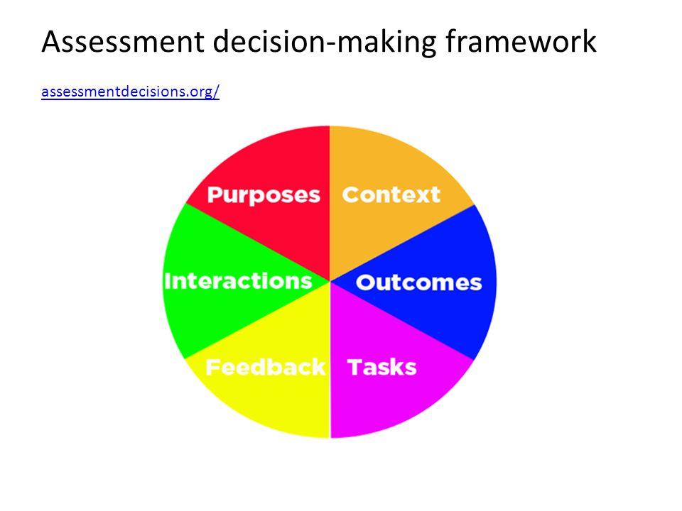Assessment decision-making framework assessmentdecisions.org/ decision framework assessmentdecisions.org/