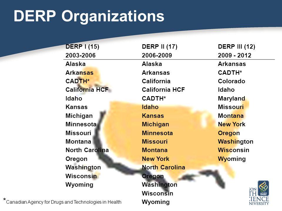 DERP I (15) 2003-2006 DERP II (17) 2006-2009 DERP III (12) 2009 - 2012 Alaska Arkansas CADTH* California HCF Idaho Kansas Michigan Minnesota Missouri