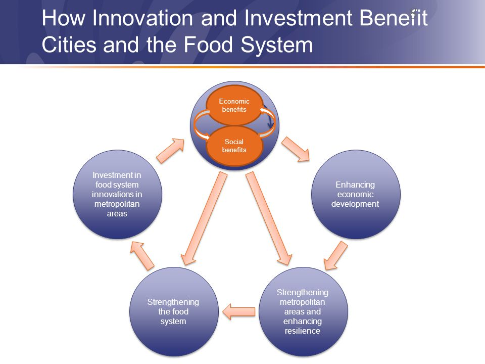 How Innovation and Investment Benefit Cities and the Food System Strengthening the food system Strengthening metropolitan areas and enhancing resilience Investment in food system innovations in metropolitan areas Enhancing economic development Economic benefits Social benefits 8