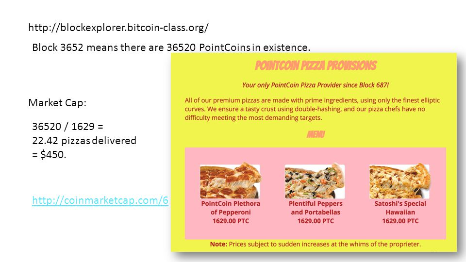 20 http://blockexplorer.bitcoin-class.org/ Block 3652 means there are 36520 PointCoins in existence.