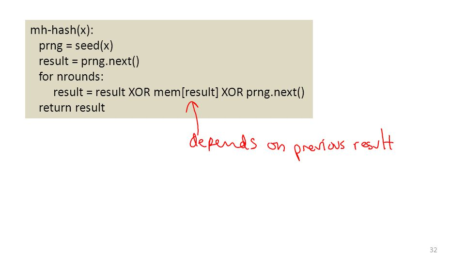 32 mh-hash(x): prng = seed(x) result = prng.next() for nrounds: result = result XOR mem[result] XOR prng.next() return result