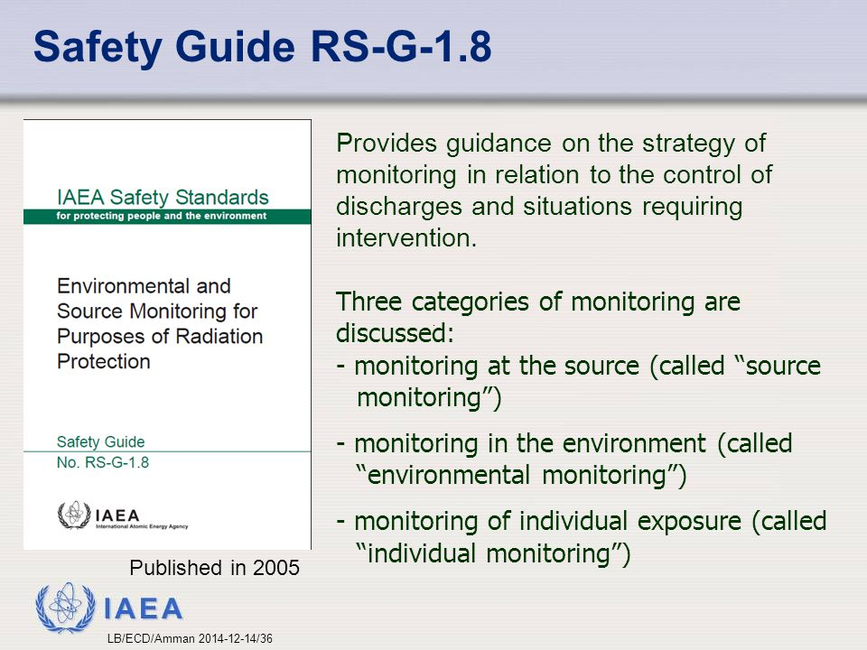 IAEA Safety Guide RS-G-1.8 Published in 2005 Provides guidance on the strategy of monitoring in relation to the control of discharges and situations requiring intervention.