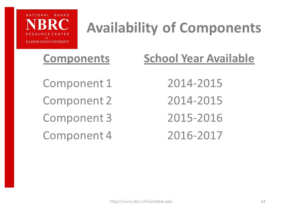 Availability of Components Components Component 1 Component 2 Component 3 Component 4 School Year Available 2014-2015 2015-2016 2016-2017 http://www.nbrc.illinoisstate.edu14