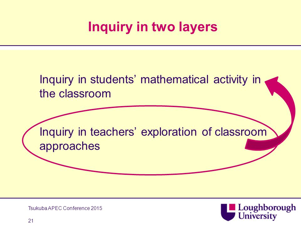 Inquiry in two layers Inquiry in students' mathematical activity in the classroom Inquiry in teachers' exploration of classroom approaches Tsukuba APE
