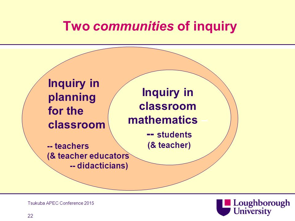 Two communities of inquiry Tsukuba APEC Conference 2015 22 Inquiry in classroom mathematics – -- students (& teacher) Inquiry in planning for the classroom -- teachers (& teacher educators -- didacticians)
