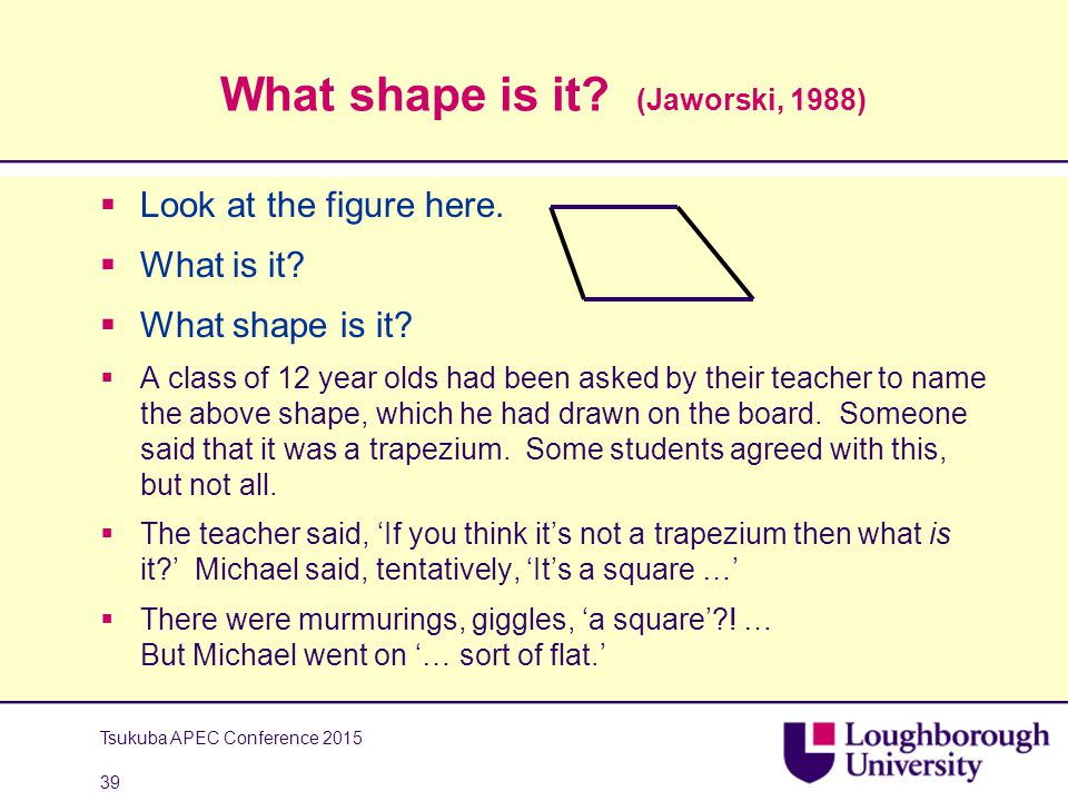What shape is it. (Jaworski, 1988)  Look at the figure here.