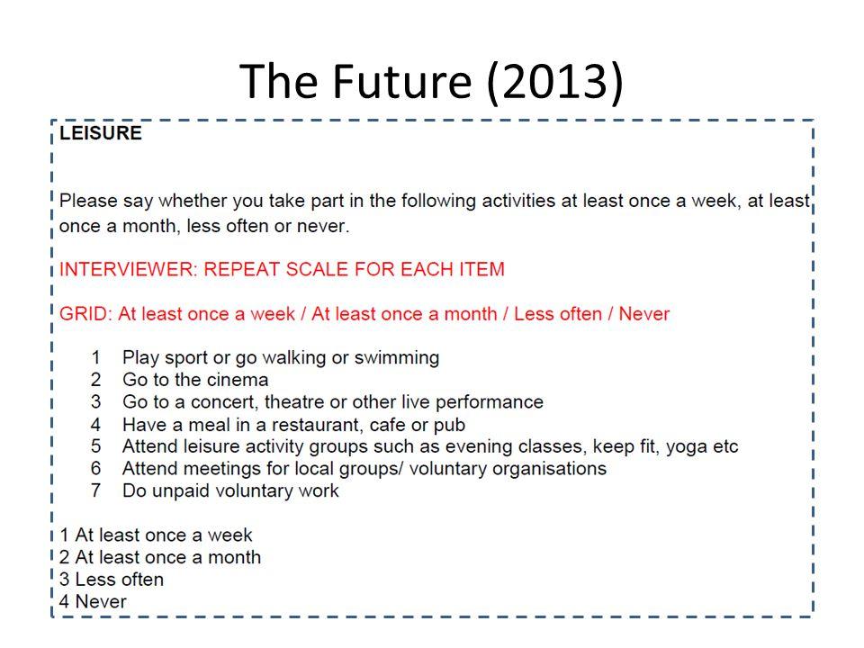 The Future (2013)