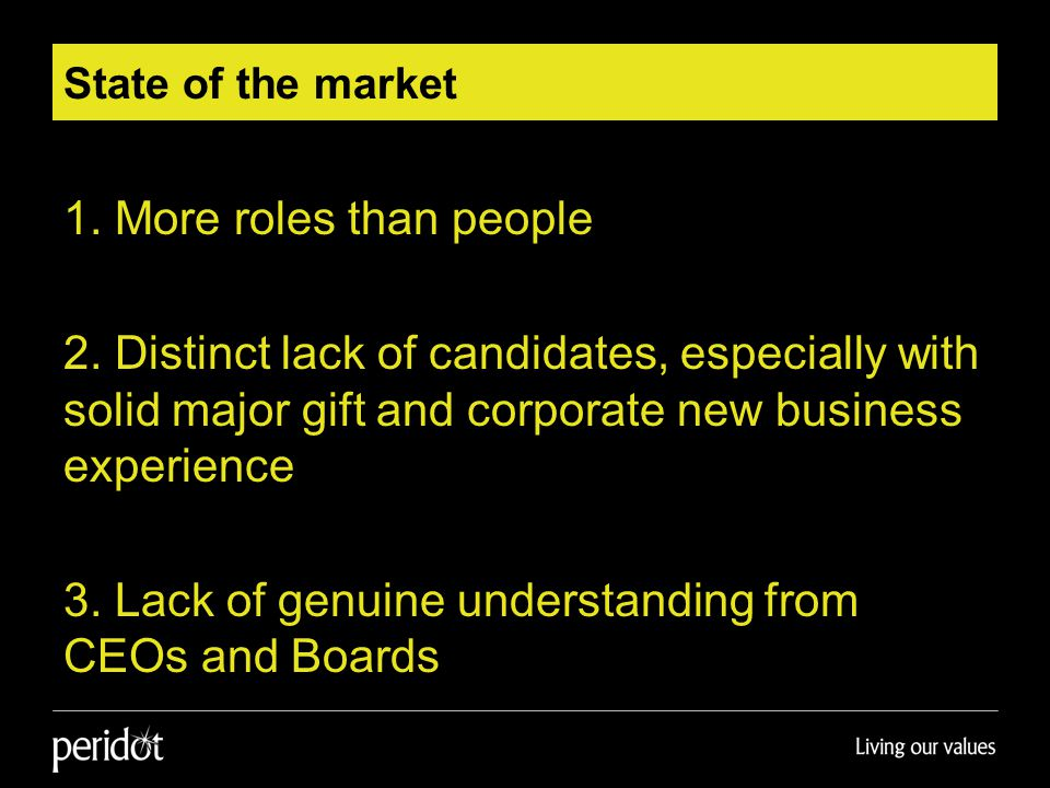 State of the market 1. More roles than people 2.