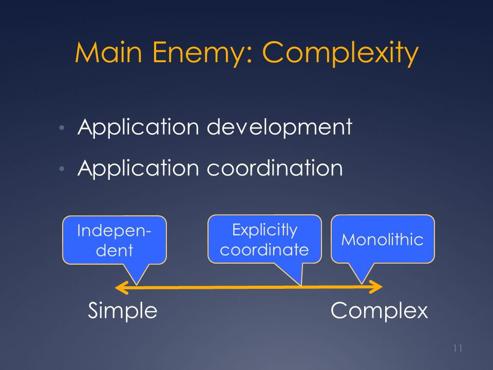 Main Enemy: Complexity Application development Application coordination 11 Monolithic Indepen- dent Explicitly coordinate SimpleComplex