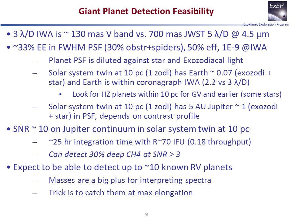 ExoPlanet Exploration Program Giant Planet Detection Feasibility 3 λ/D IWA is ~ 130 mas V band vs. 700 mas JWST 5 λ/D @ 4.5 μm ~33% EE in FWHM PSF (30