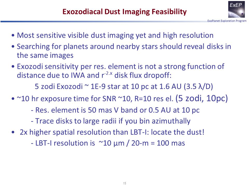 ExoPlanet Exploration Program Exozodiacal Dust Imaging Feasibility Most sensitive visible dust imaging yet and high resolution Searching for planets a